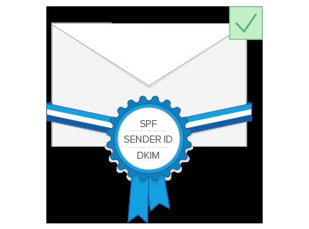 DKIM-Sender-ID-und-SPF-Signierung
