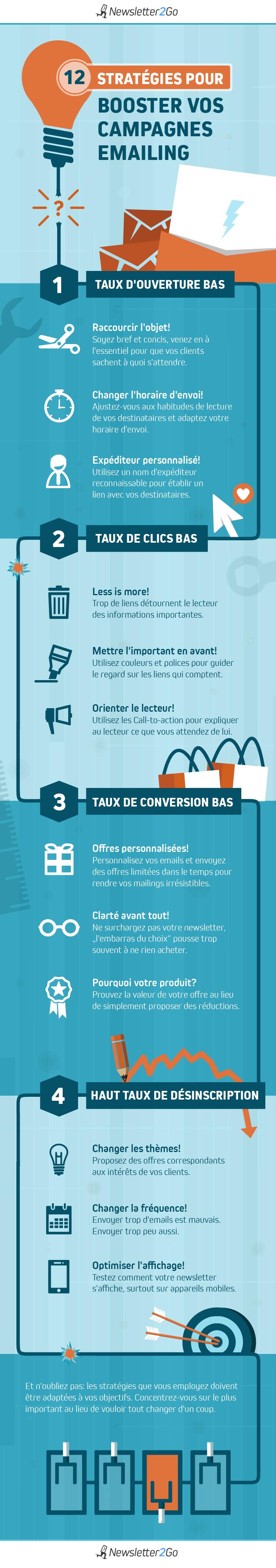 infografik_email_marketing_FR