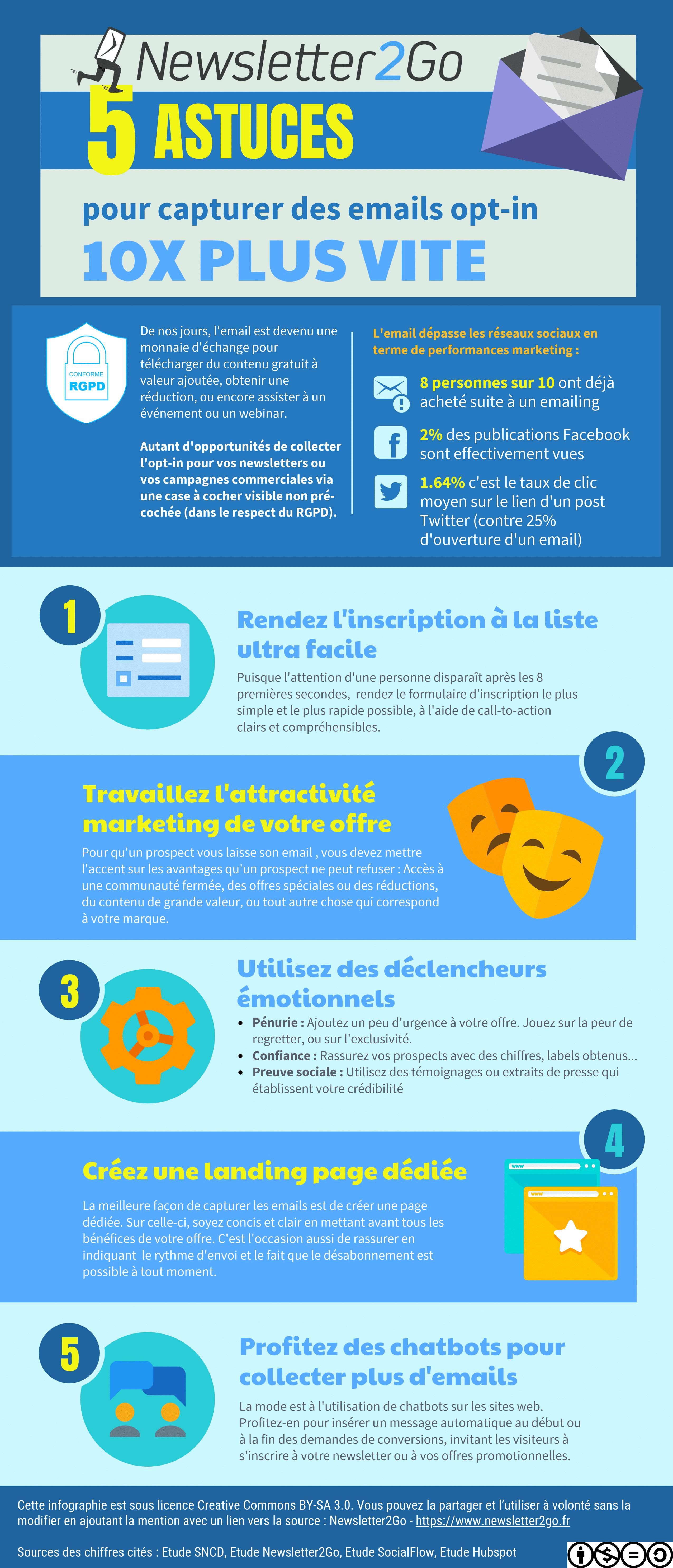 infographie capturer emails optin